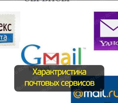 настройка почты