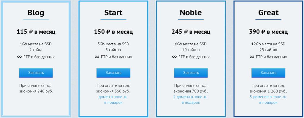 Хостинг за 150 руб в год как сделать изменения на сайте если домен уже запущен